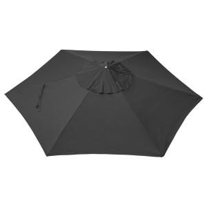 ЛИНДЭЙА Купол зонта от солнца